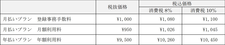 プラン金額変更.png